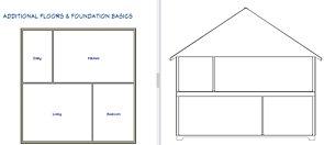 Floor plan basics 68 floor plan basics 1406 publicscrutiny Images
