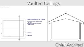Drawing Vaulted And Curved Ceilings